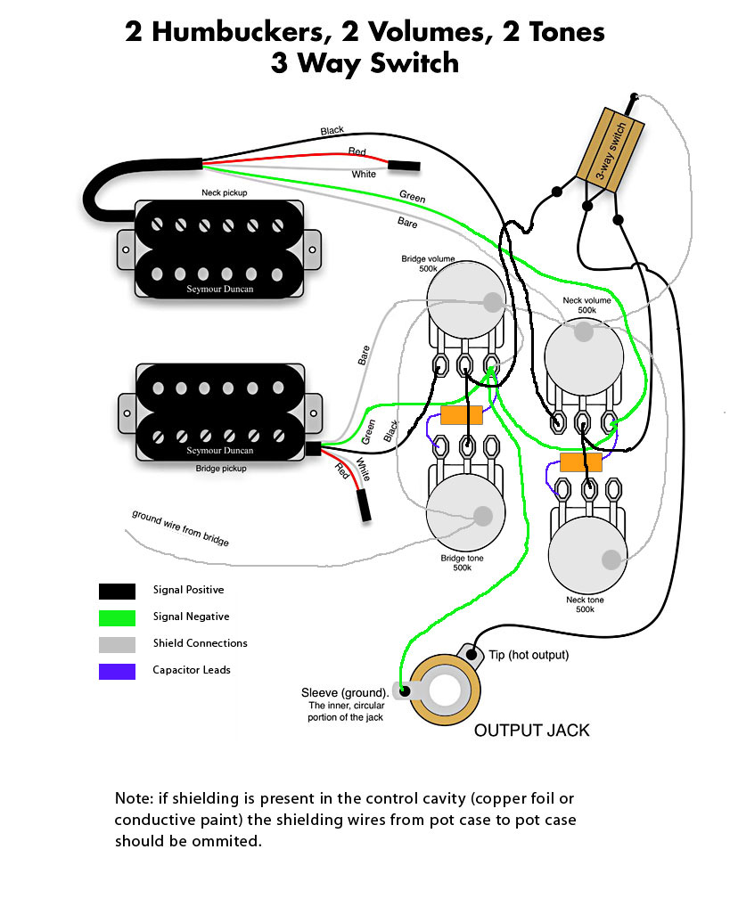 More grounding misconceptions my les paul forum on wiring diagram for a gibson les paul wiring diagram gibson les paul pickups les paul wiring diagram seymour duncan
